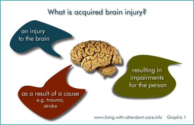 Dating someone with an acquired brain injury