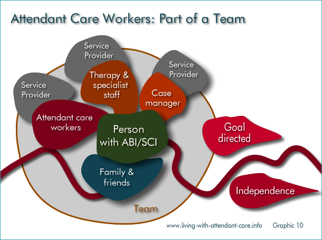 Graphic 10: 