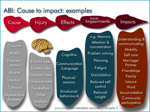 If i date someone his fatass better help me cook my g