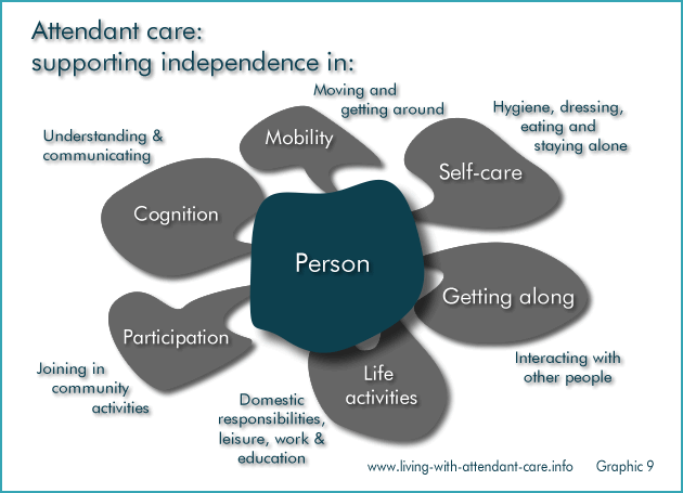 Graphic 9: