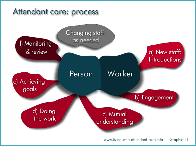 Graphic 11: